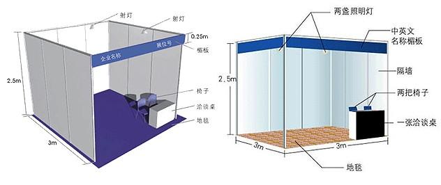 9平米标准展展位尺寸