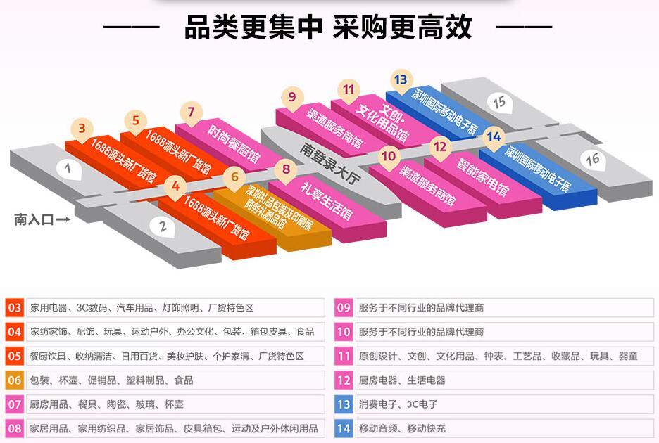 2021深圳礼品展展区设置